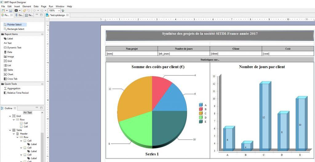 Exemple d'un paramétrage fiche BIRT