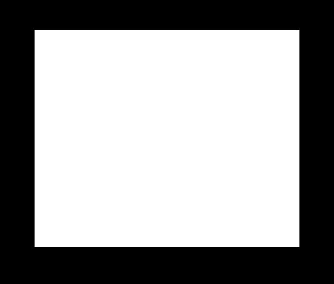 Bancarisation des données ou géo-données avec l'ETL FME