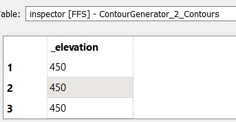 Attribut de l'élévation de la courbe de niveau sur Data Inspector