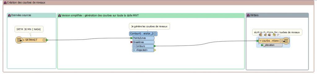 Capture d'écran script FME pour générer des courbes de niveaux depuis un MNT