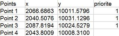 Fichier point de calage des points non géo-référencés (SIG)