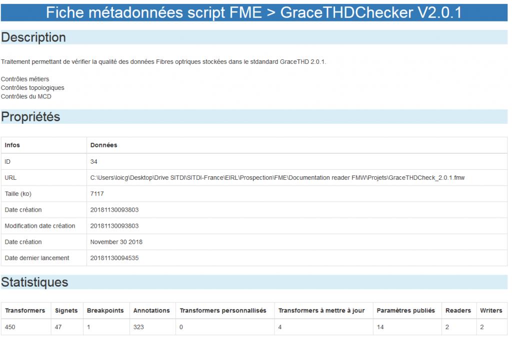 Rapport HTML sur les métadonnées d'un script FME