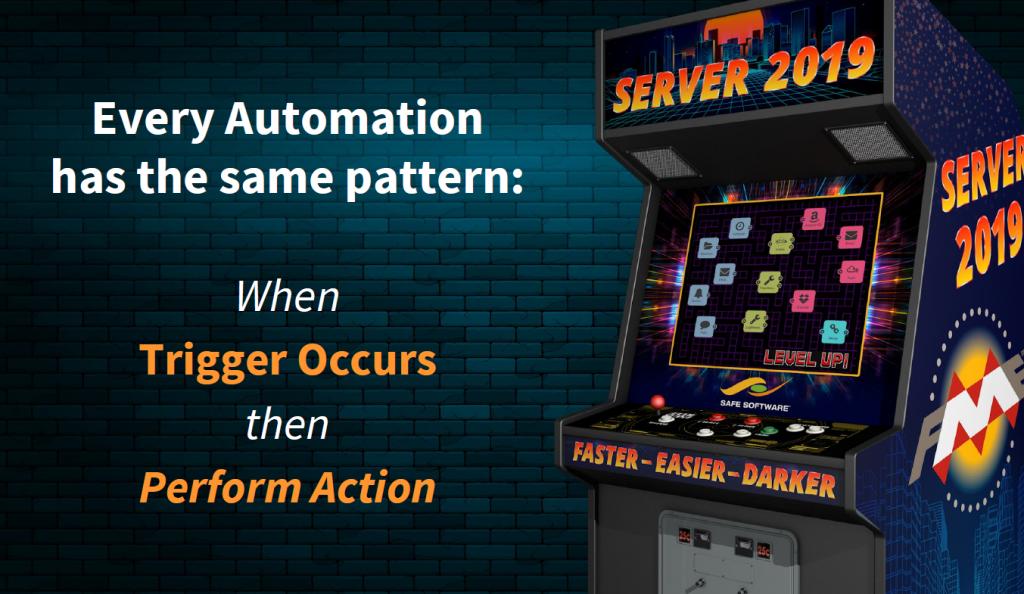 une même logiques pour les différentes actions FME Server