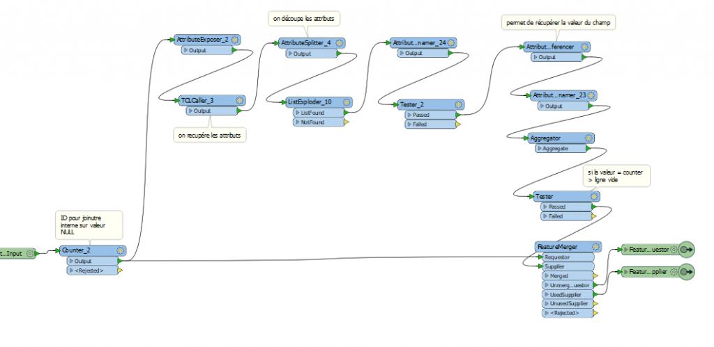 script FME permettant de détecter les lignes vides