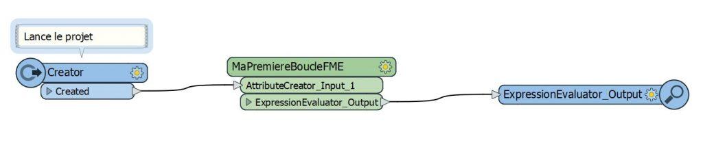 Mise en place d'une boucle dans FME Workbench, Transformer personnalisé (custom Transformer)