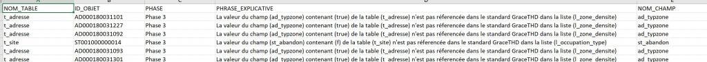 Erreur de références (listes) sur certains attributs des données GraceTHD v3