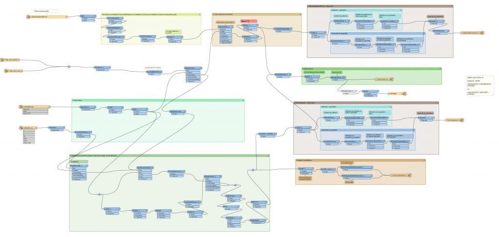 Script FME pour convertir des shapefile vers IFC (bim)